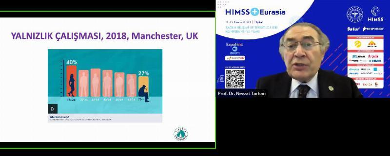 Prof. Dr. Tarhan HIMSS'20 Konferansına Katıldı